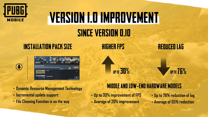 PUBG Mobile 1.0 new era improvement since version 0.10 pubgmobilelatest